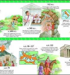 Ancient Rome [ 750 x 2171 Pixel ]