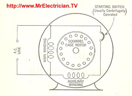 single phase electric motor diagrams