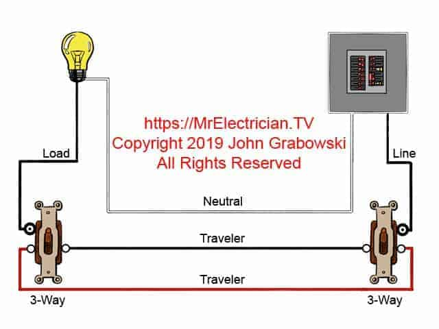 table lamp old electrical wire diagram  fuse box diagram