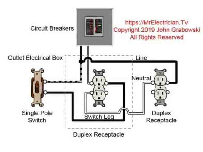 switch and schematic wiring diagram to wire a duplex  fuse
