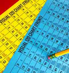 Engaging Hundreds Chart Activities - Mr Elementary Math [ 3024 x 3024 Pixel ]