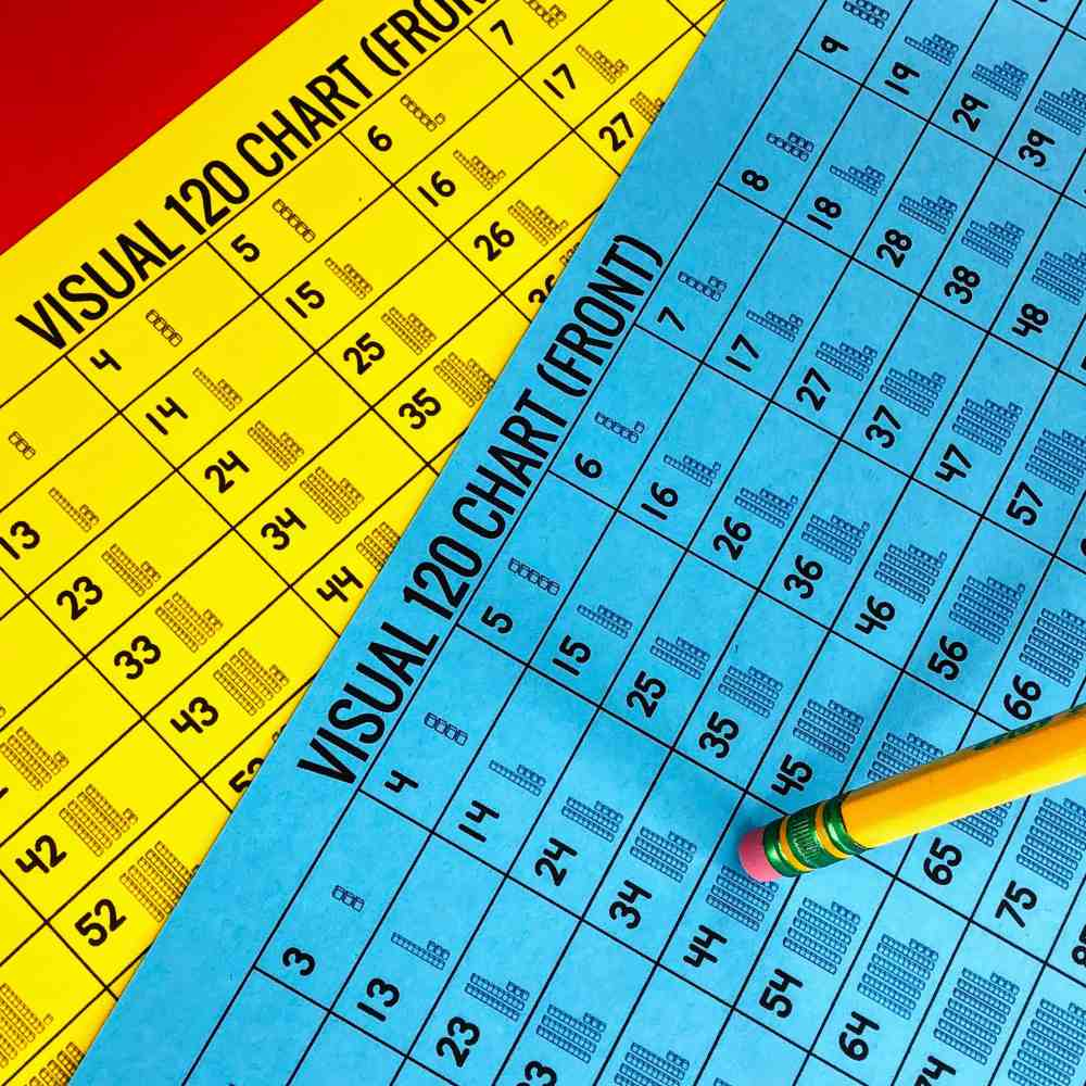 medium resolution of Engaging Hundreds Chart Activities - Mr Elementary Math