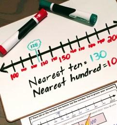 Rounding 101 - Number Lines [ 1080 x 1080 Pixel ]