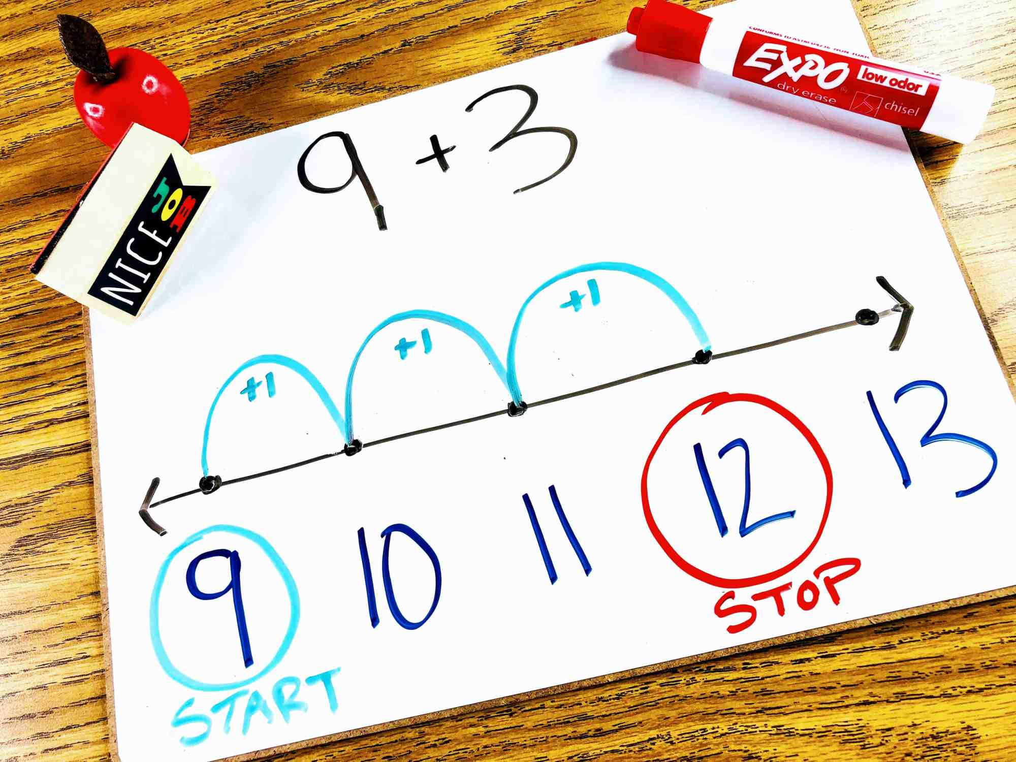 hight resolution of The Counting On Strategy for Addition - Mr Elementary Math