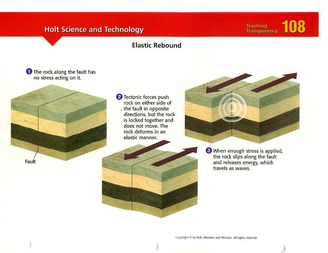 Earth Chap 4 Plate Tectonics