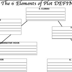 Story Plot Diagram Blank 1979 Corvette Wiring Mrfilipkowski [licensed For Non-commercial Use Only] / Weeks One Through Three English 10 S2 ...