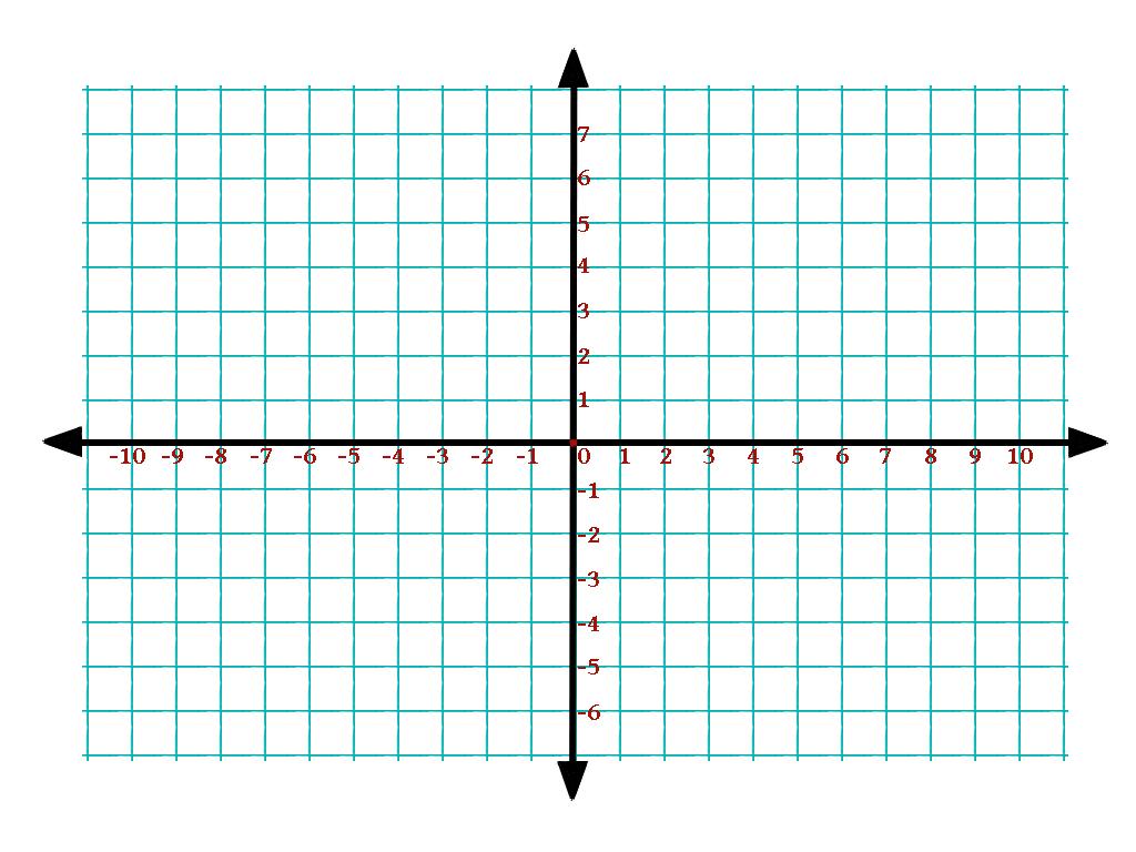 Co Ordinate Geometry Line