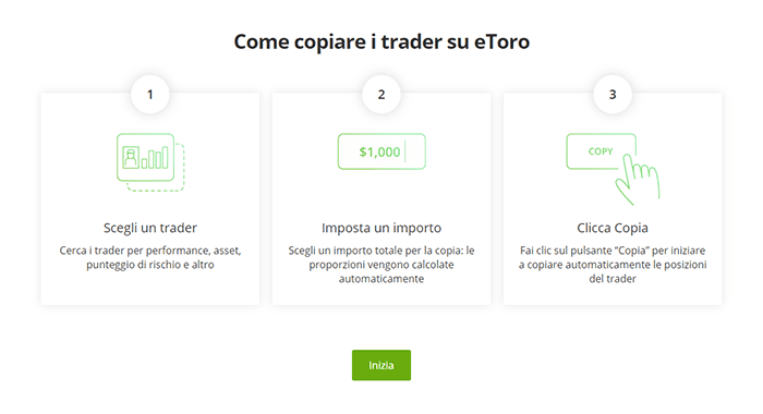 come funziona il copy trading