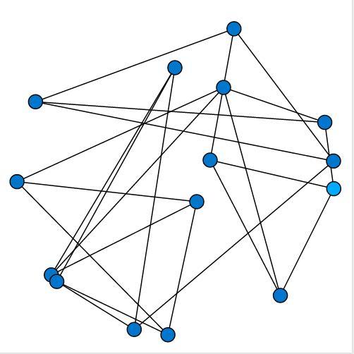 Great Graph Game « Mr Honner