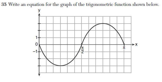 This is Not a Trig Function « Mr Honner