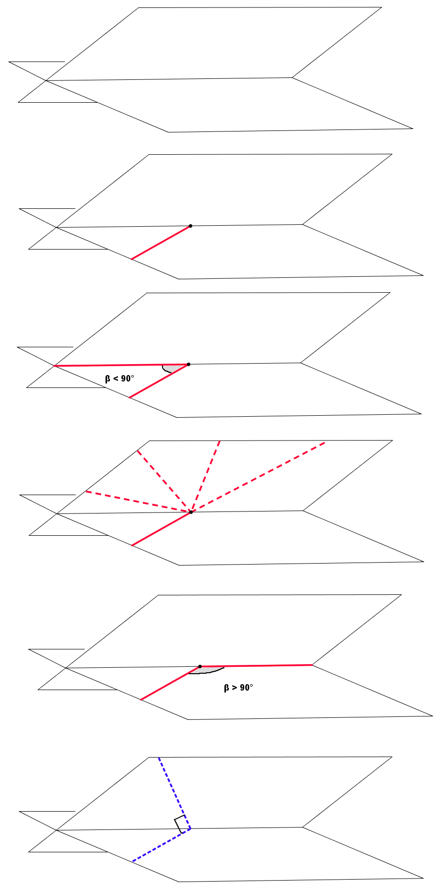 Proof Without Words — Intersecting Planes Always Contain