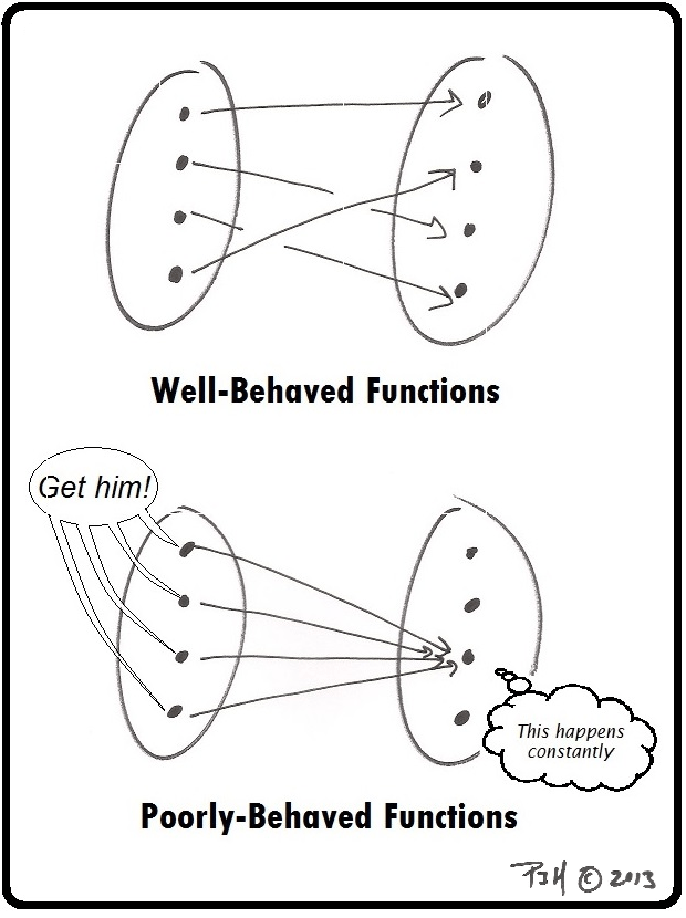 Math Comic: Functions Behaving Badly « Mr Honner