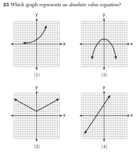"Regents Recap — June 2014: What is an ""Absolute Value"