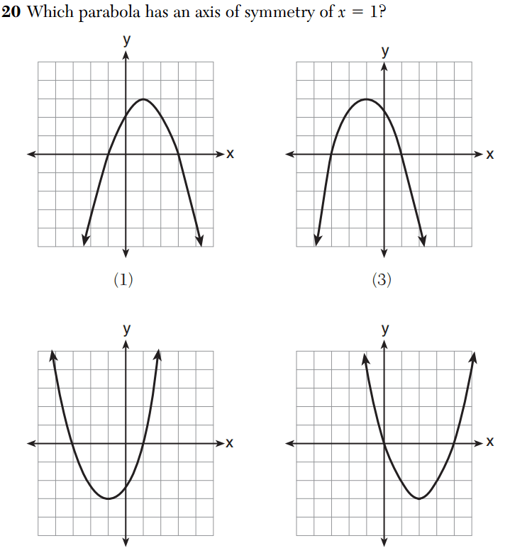 Regents Recap — June 2014: These Are Not Parabolas « Mr Honner