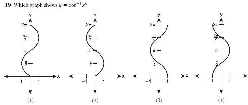 Math Arguments: September 2015