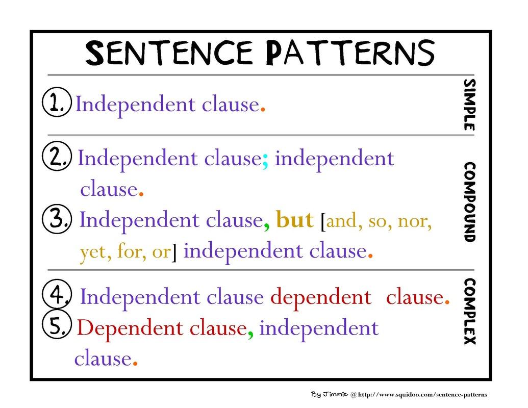 Kinds Dependent Clauses Worksheet