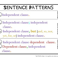 Diagramming Sentences With Conjunctions Type 1 And 2 Diabetes Venn Diagram Writing To Use Make Your Better