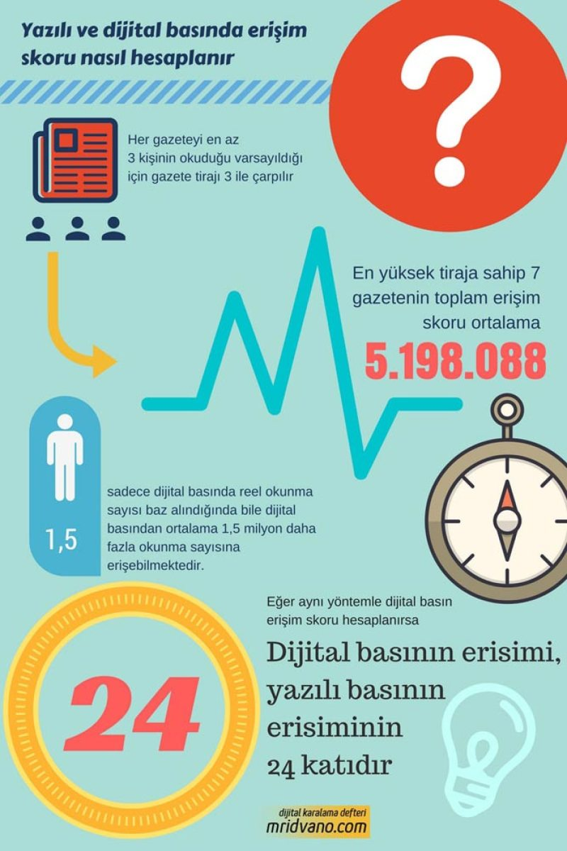 infografik-erisim-skoru
