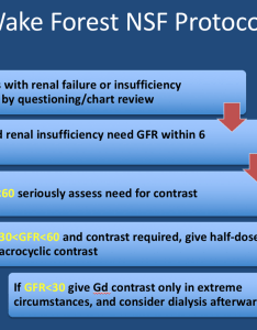 Even though an option exists on the flow chart for patients gfr   such cases occur very rarely in practice example might be  renal failure also gadolinium protocol questions and answers mri rh mriquestions