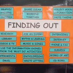 Inquiry Model - Finding Out