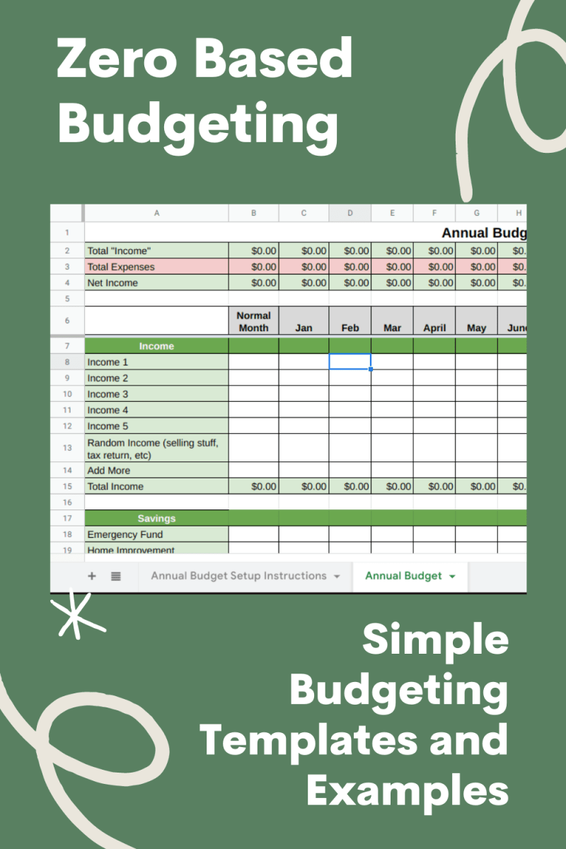 How to Create a Zero Based Budgeting Template