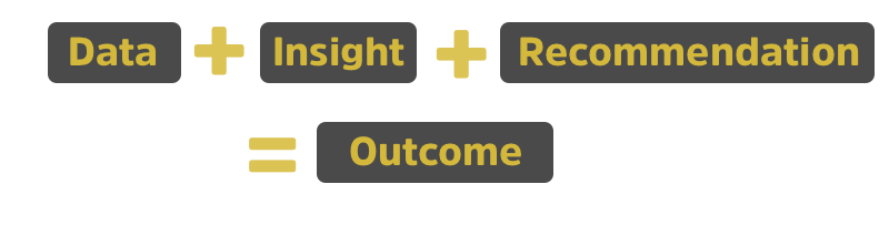 Data + Insight + Recommendation = Outcome