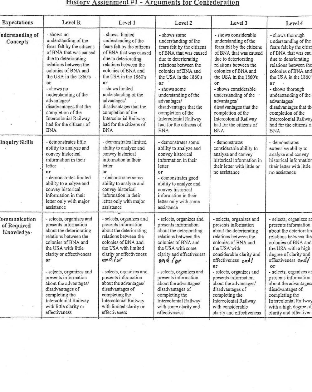 medium resolution of Unit #1 - Canadian Confederation