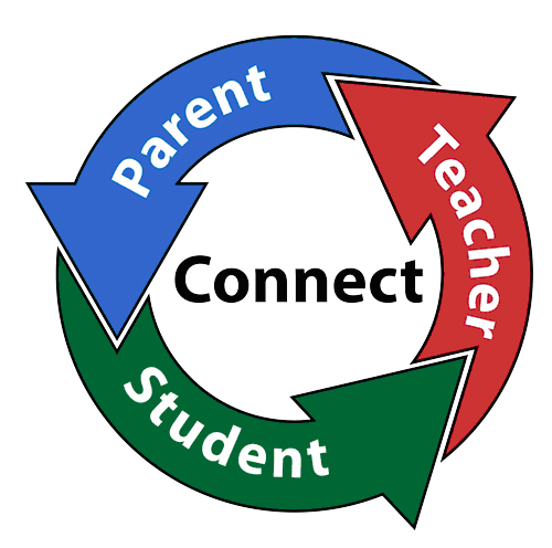 The Parent-Teacher-Student Relationship – Mr Kemp NZ