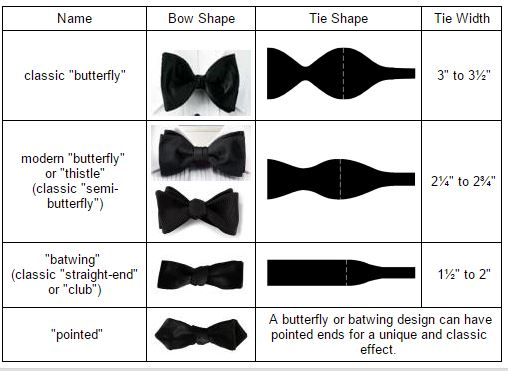 Style Guide On Bow Ties