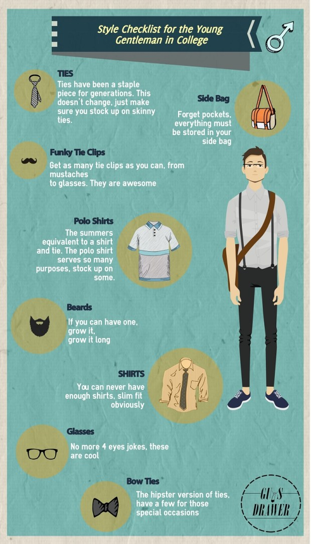style checklist for young gentlemen