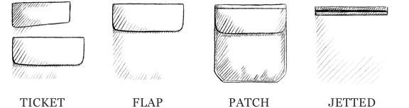 Tuxedo Pockets