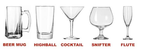 What Types Of Drinks Get Served In What Glasses