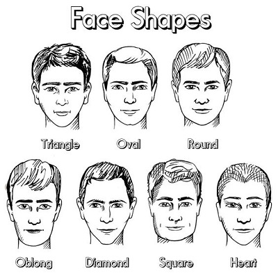 How To Choose The Right Haircut For Your Face Shape