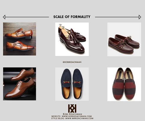 Shoe Formality Guide For Men