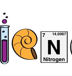 Unit 2 - Physics - Mr. Lawson's Science Page [ 1078 x 3033 Pixel ]