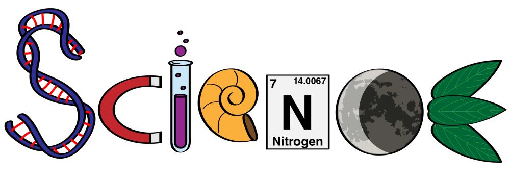 medium resolution of Unit 2 - Physics - Mr. Lawson's Science Page