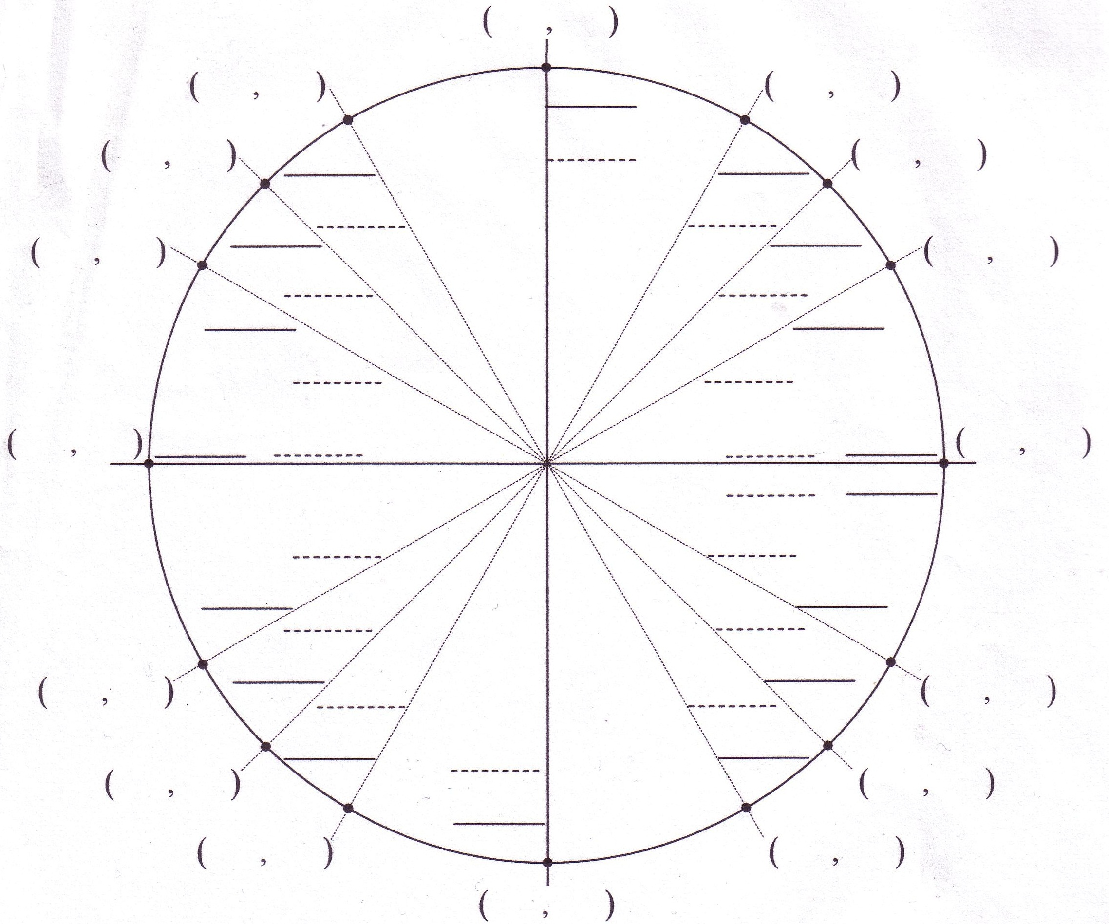 Unit Circle Radians And Angles Of A Worksheet