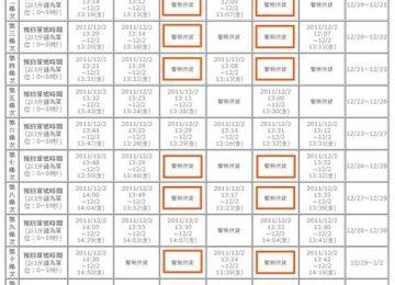 中華電信過去 iPhone4 與 iPhone4S 開賣梯次