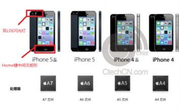 iPhone5s 規格全洩密 A7處理器、指紋識別