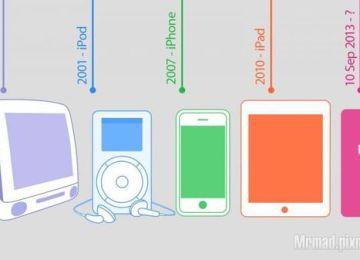 2013蘋果發表會線上直播轉播,11號凌晨即將解密