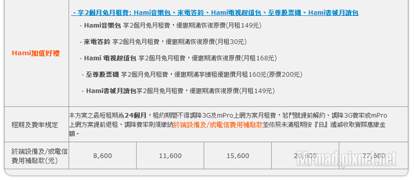 中華電信、臺灣大哥大、遠傳iPhone5s費率出爐與PK比較 - 瘋先生