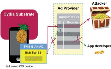 [iPhone/iPad教學]越獄者小心!中國惡意廣告軟體「AdThief」出現
