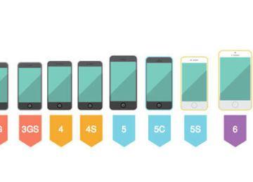 神奇!帶您看看歷代iPhone的演進動畫效果