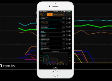 [Cydia for iOS7-iOS9]「WiFi Explorer」iOS版專業WiFi分析儀工具