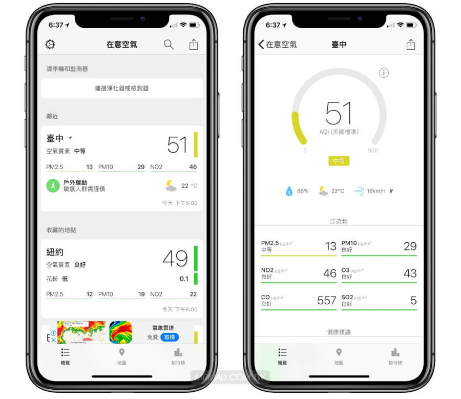 空氣品質App推薦:即時了解當日或當週空氣品質AQI狀況 - 瘋先生