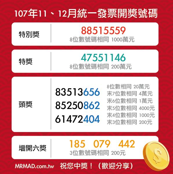 107年統一發票11-12月開獎號碼查詢,對獎資訊,2018年有增開獎項 - 瘋先生