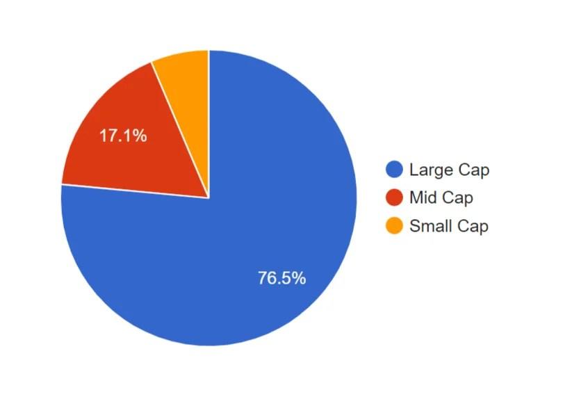 VTI vs SPY - Which ETF Should You Buy?