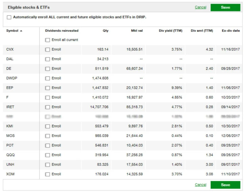Does TD Ameritrade automatically reinvest dividends?
