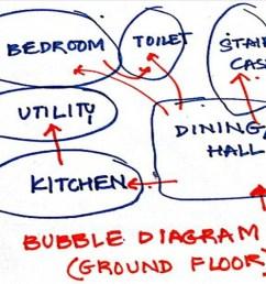 picture bubble diagrams  [ 1035 x 800 Pixel ]