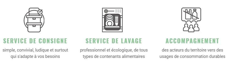 À Grenoble, un projet de consigne révolutionne la restauration à emporter ! (vidéo) Par MrMondialisation Unnamed-3-e1600285804480